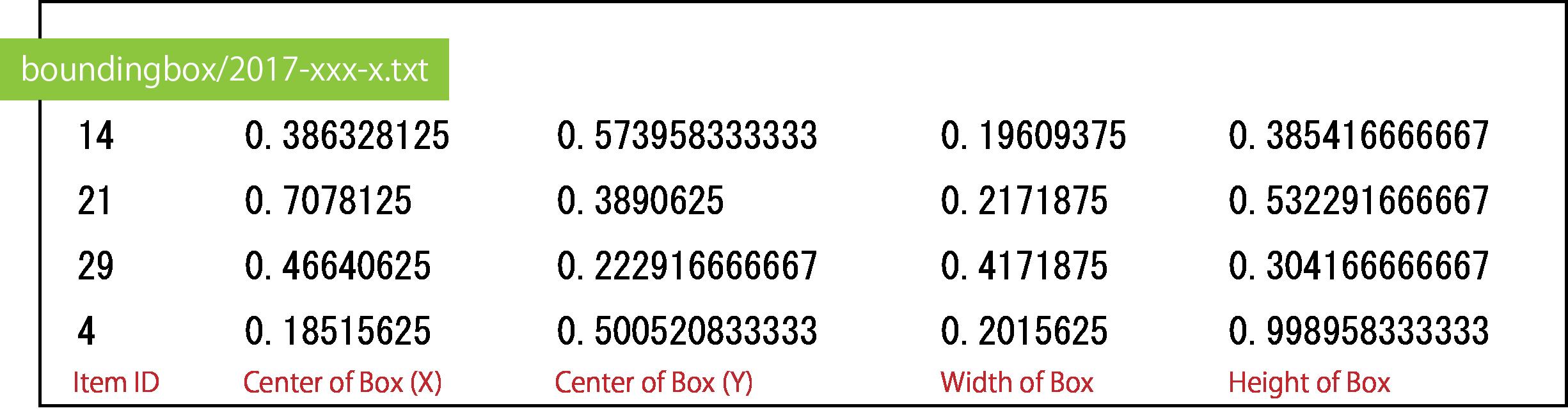 arc2017_bbox